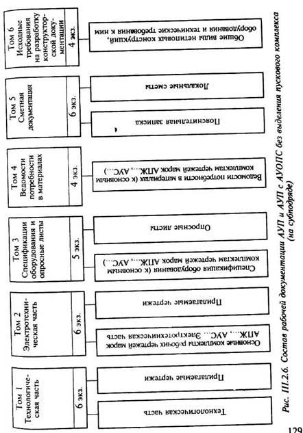пояснительная записка к сметной документации образец