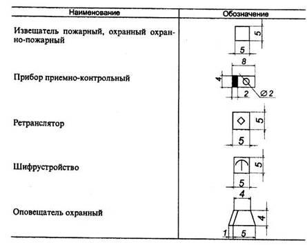 Обозначение опс на схеме